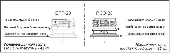 Рис.6 Сравнение горловой части преформ BPF и PCO